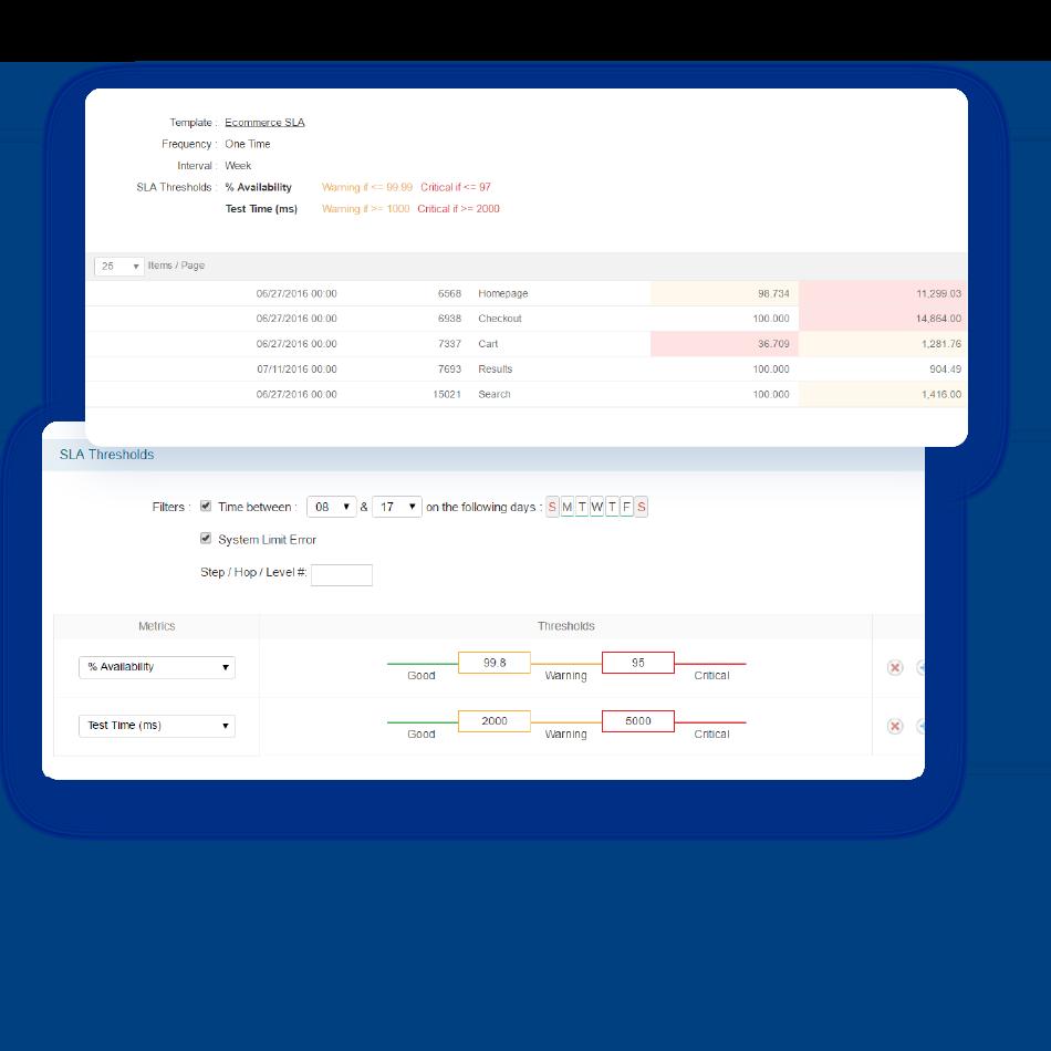 sla-monitoring-on-catchpoint-platform