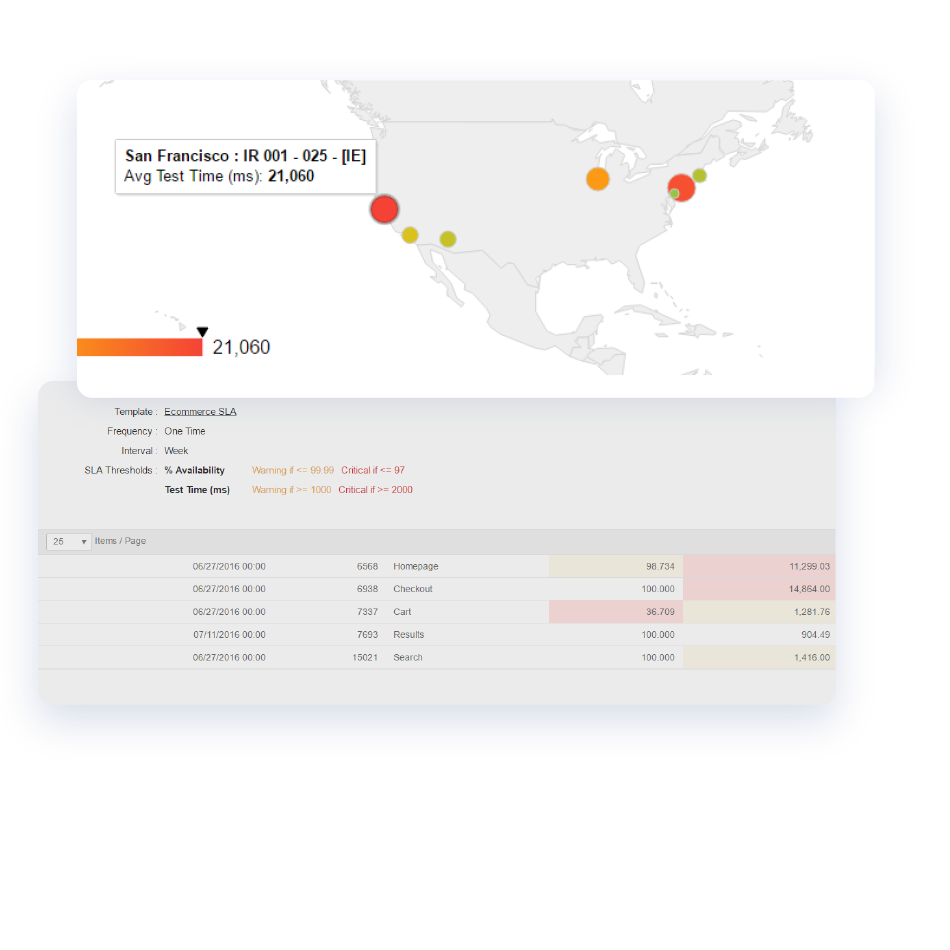 issue-identification-map-on-catchpoint-platform
