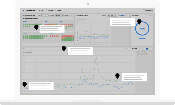 catchpoint-digital-experience-monitroing-dashboard-with-product-tour-screenshot