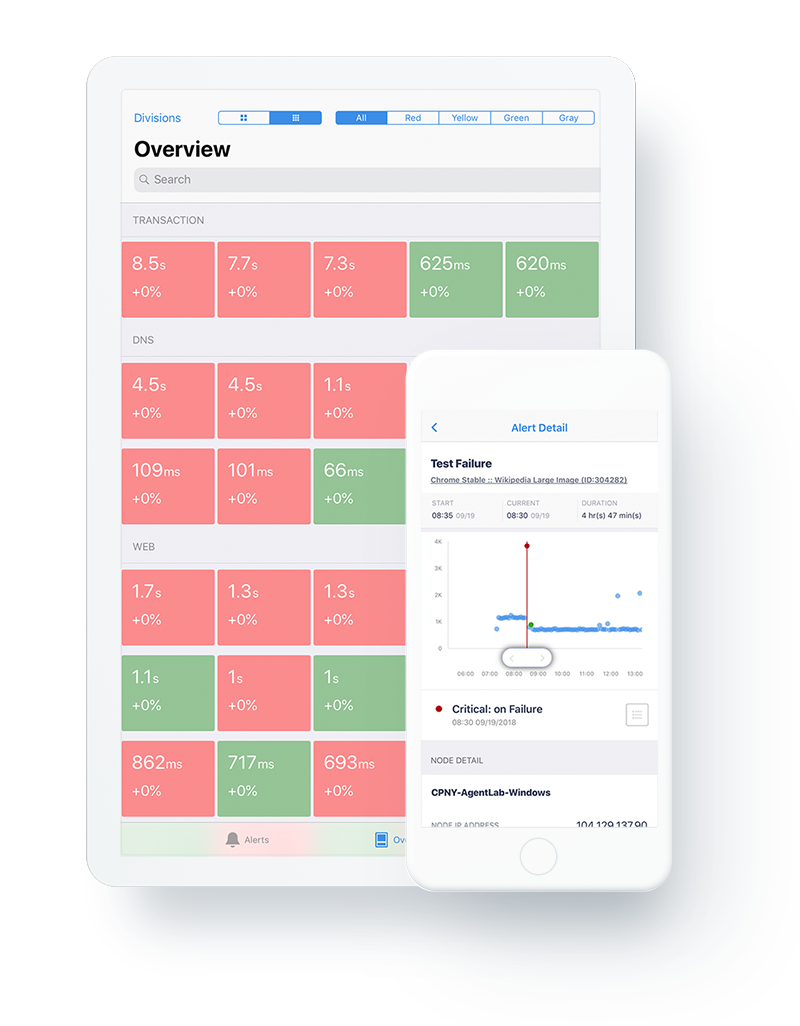 Catchpoint-mobile-and-tablet-apps-for-ios