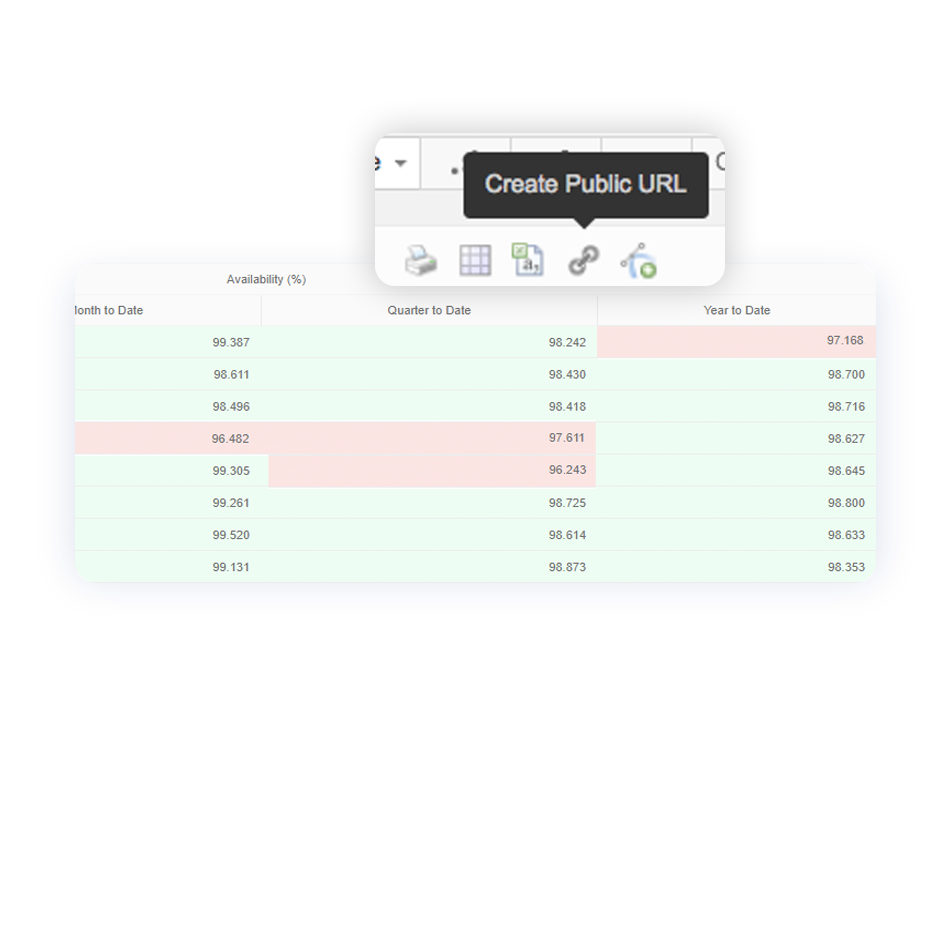 highlight-of-public-url-feature-catchpoint-platform