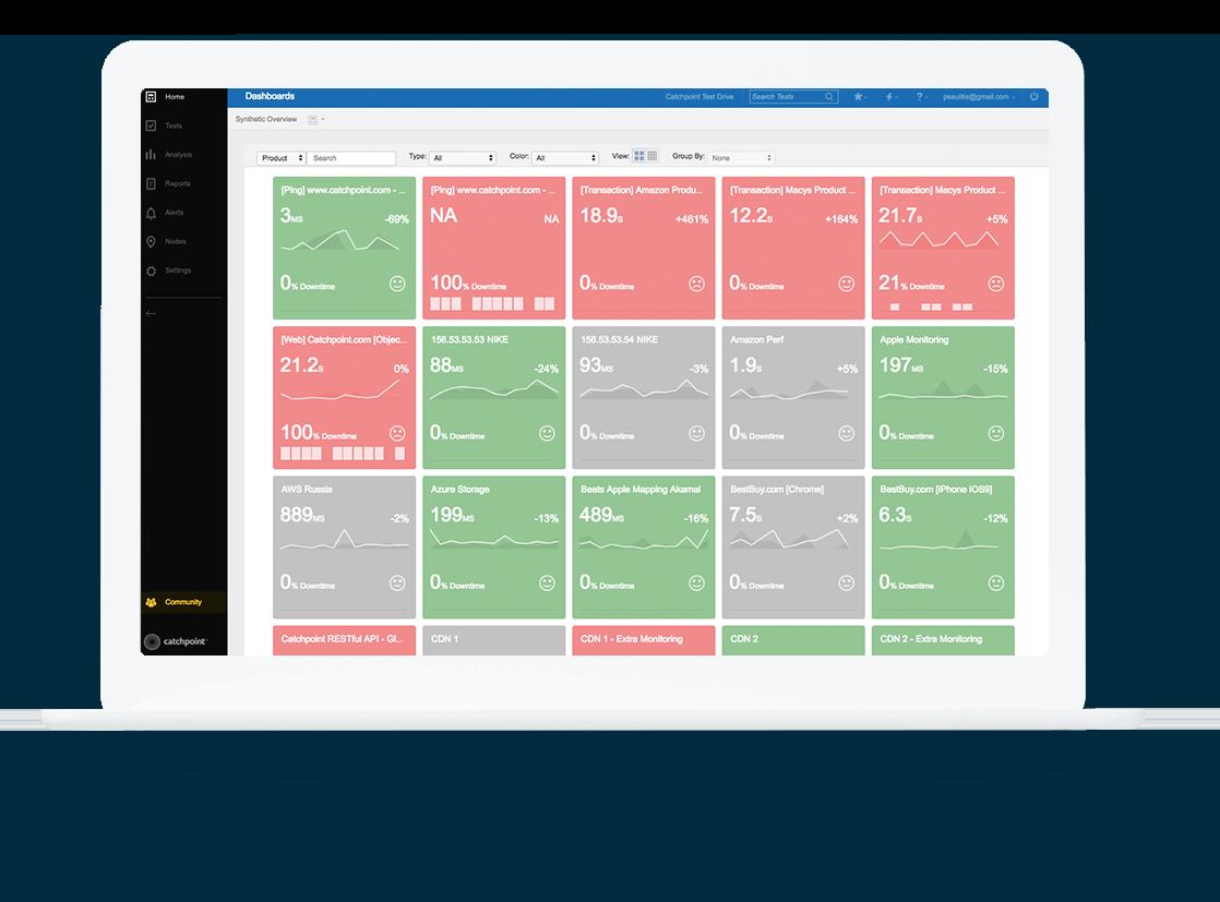 dashboard-screenshot-from-catchpoint-platform