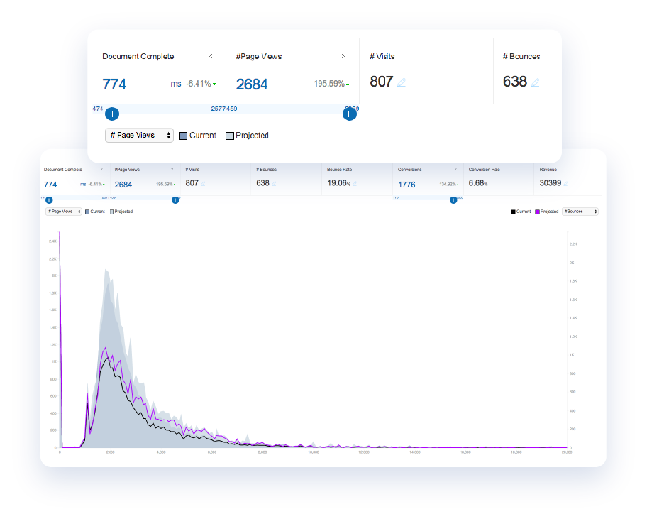 AI-powered-graph-in-catchpoint-platform
