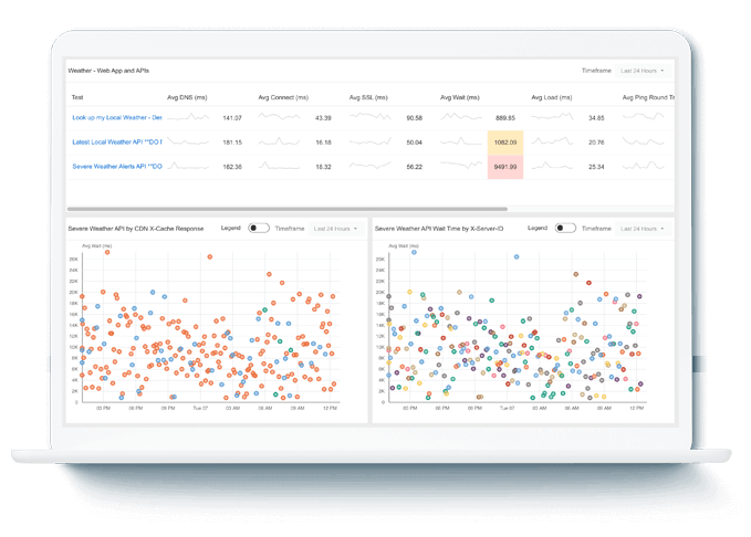 screenshot-from-catchpoint-platform-with-api-monitoring