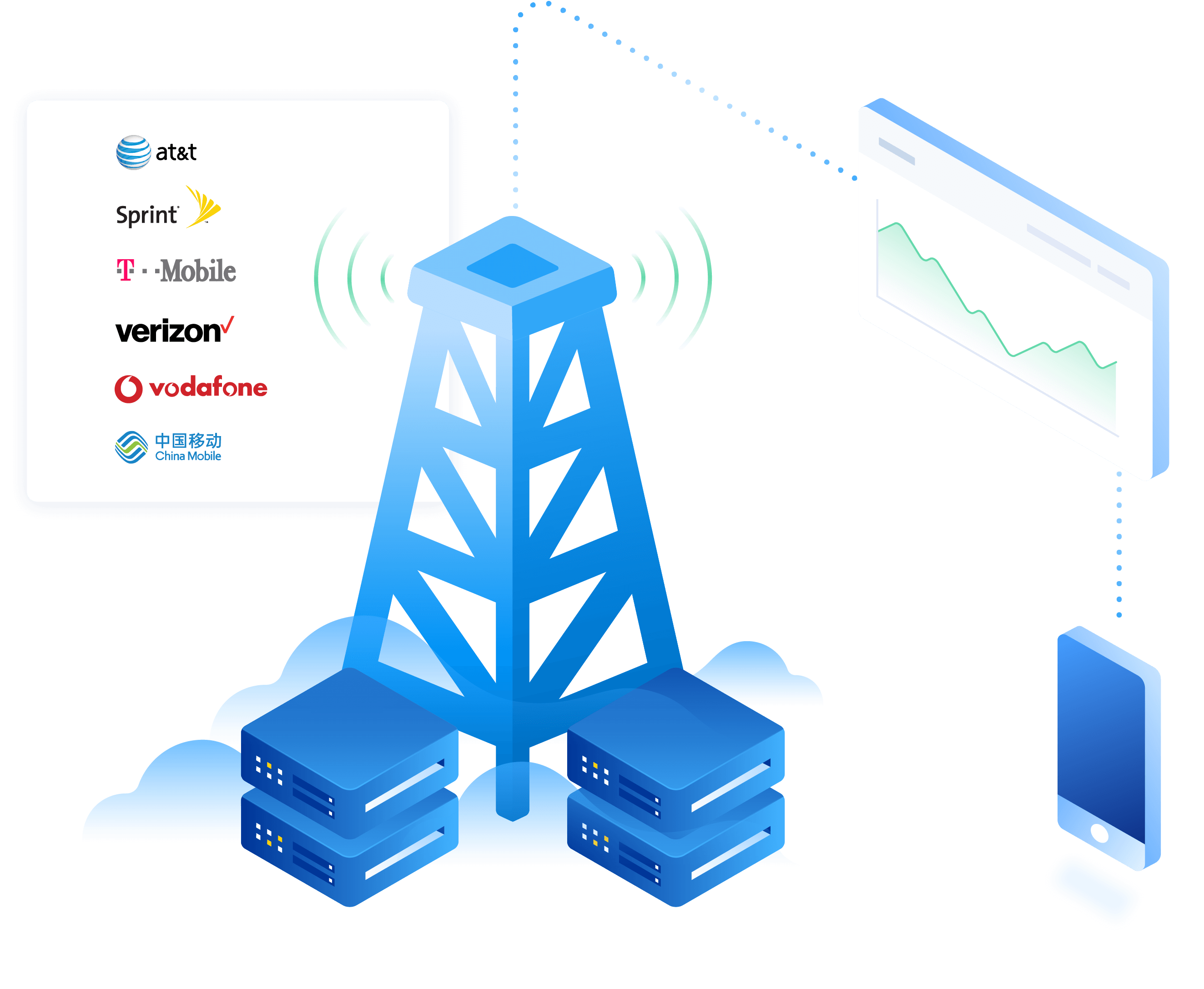 illustration-of-mobile-node-monitoring-with-telco-providers