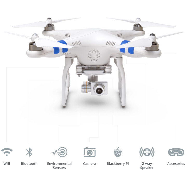 AirOps Drone Diagram