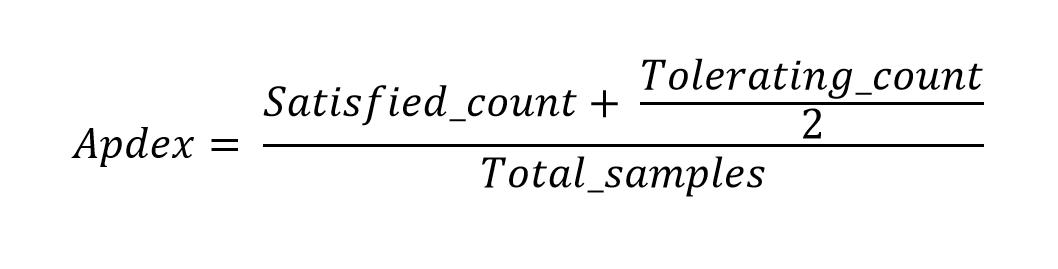 Apdex - Formula