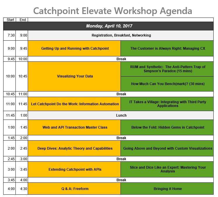 Catchpoint Elevate