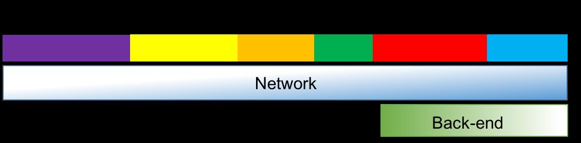 componentbreakdown