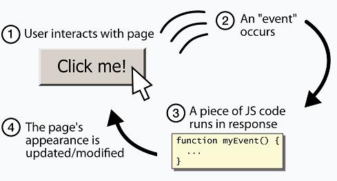 figure_3_event
