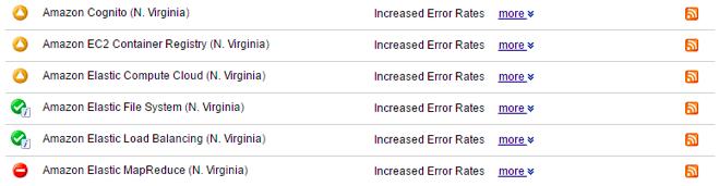 AWS error messages