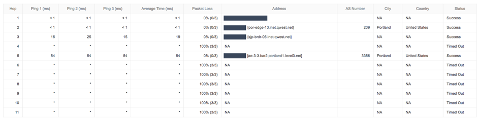 centurylink outage traceroute data example 1