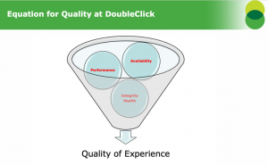 quality of experience funnel