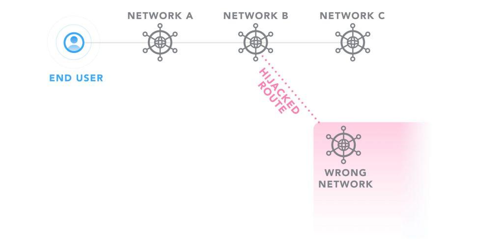 bgp monitoring diagram