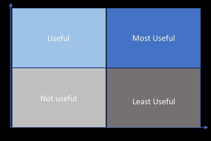 Digital Experience Monitoring Platform Data Accuracy Chart