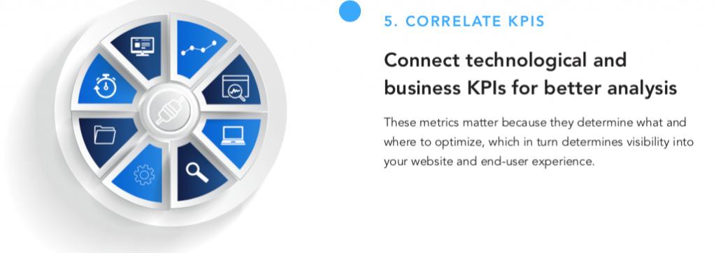 infographic - monitoring kpis