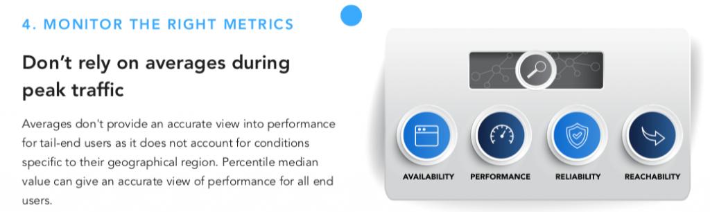 Infographic - eCommerce digital experience metrics that matter