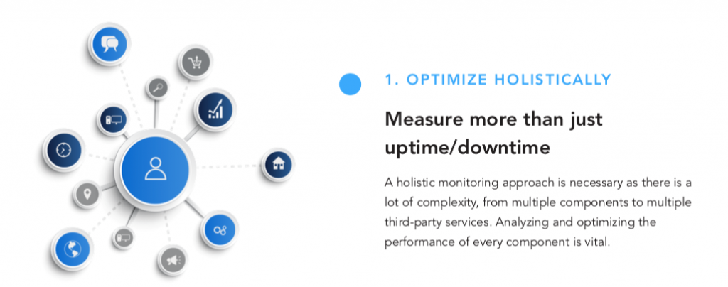 infographic - Monitoring more than just uptime/downtime