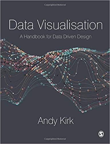 SRE data visualization book