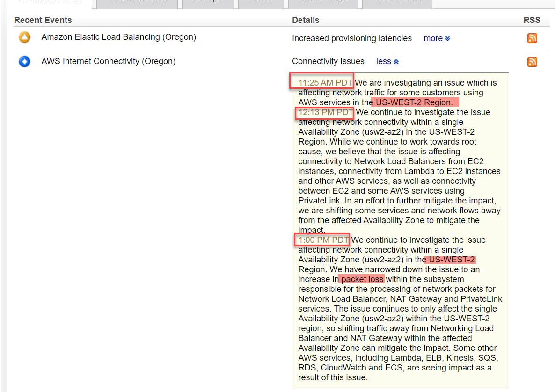 AWS dashboard describing AWS outage at 11.25AM PST