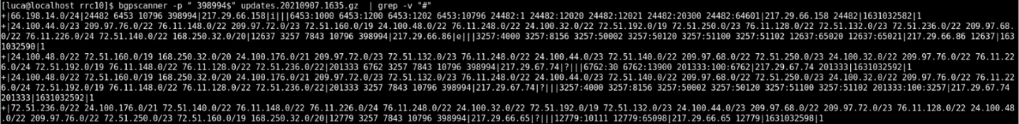 BGP routes
