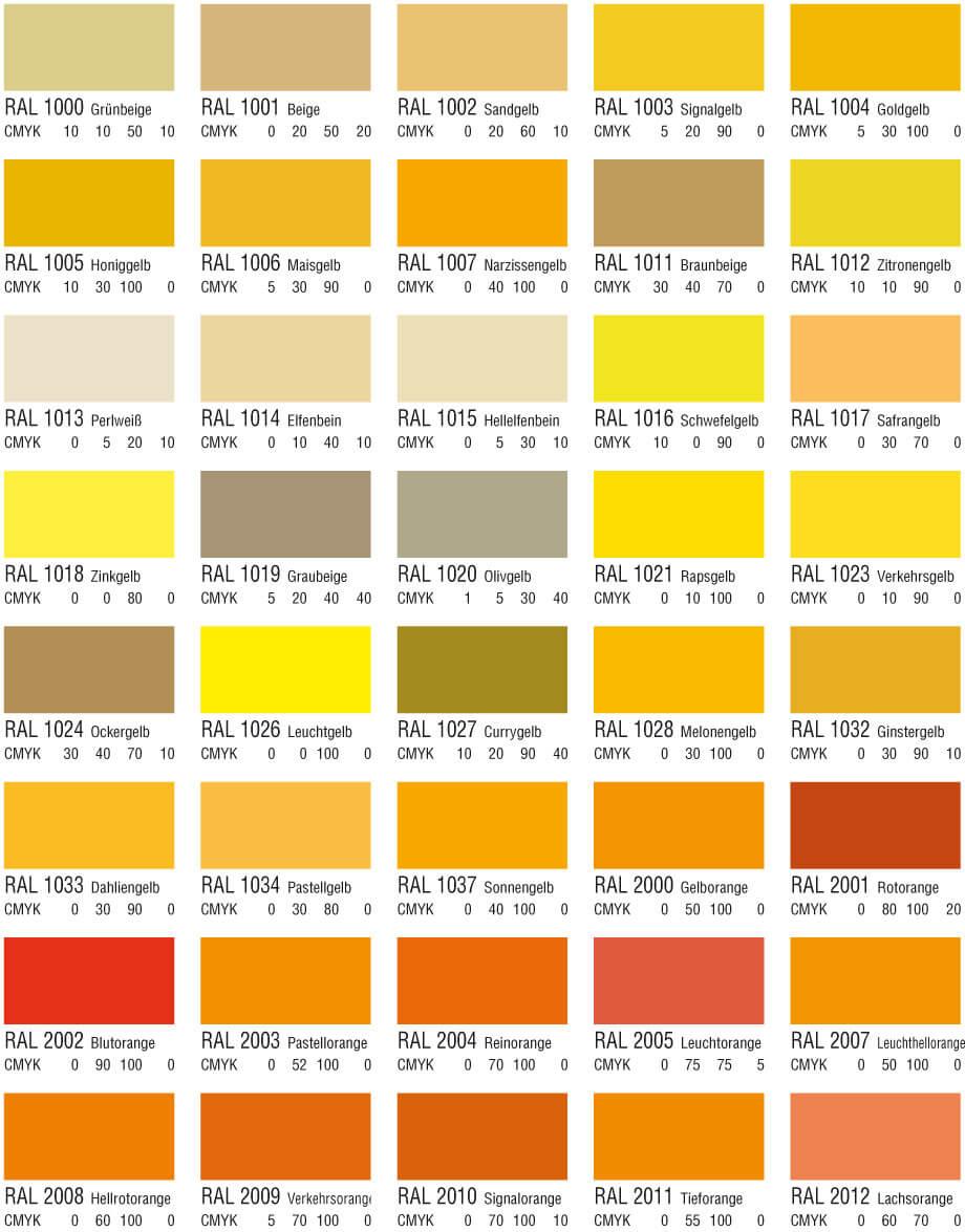 Hervorragend RAL Farbtabelle Gelb Und Orangetöne