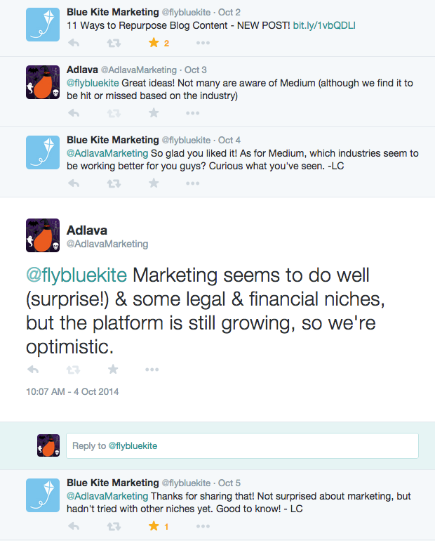 Twitter conversation about social media marketing