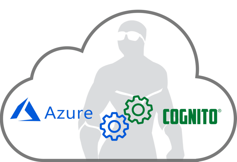 Cognito in cloud with Azure logo on left hand side and Cognito logo on right hand side