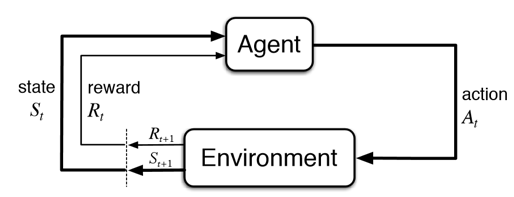 Near and long-term directions for adversarial AI in cybersecurity