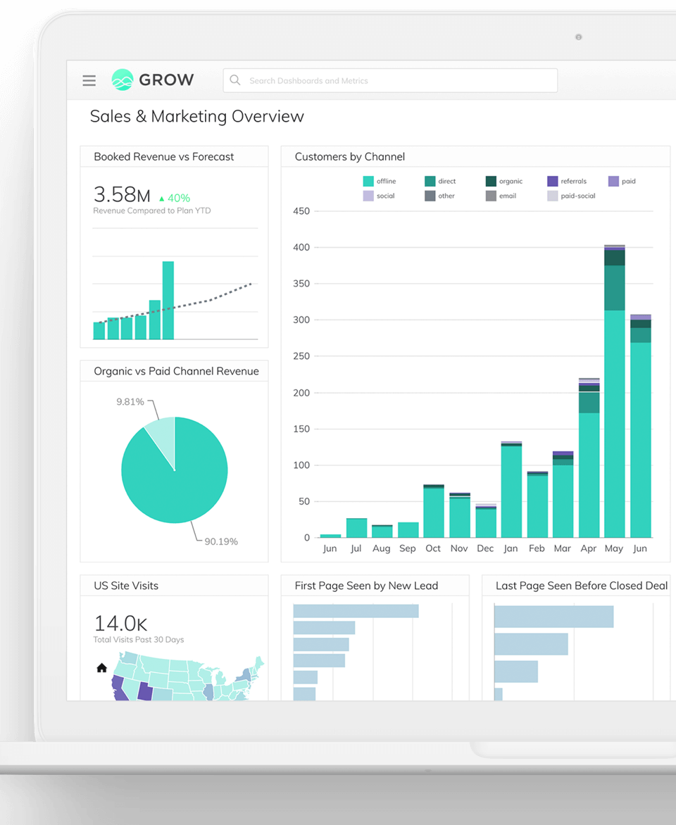 Grow Sales and Marketing Dashboard
