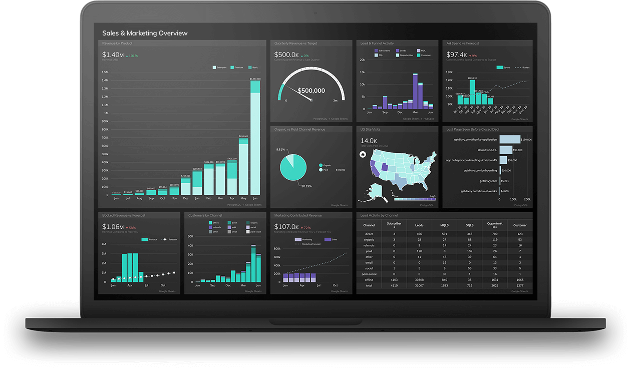 Grow Dashboard