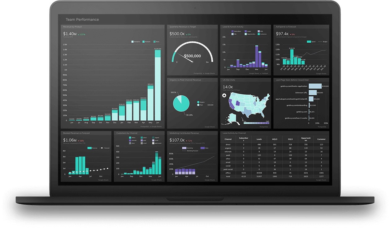 laptop with Grow charts and graphs