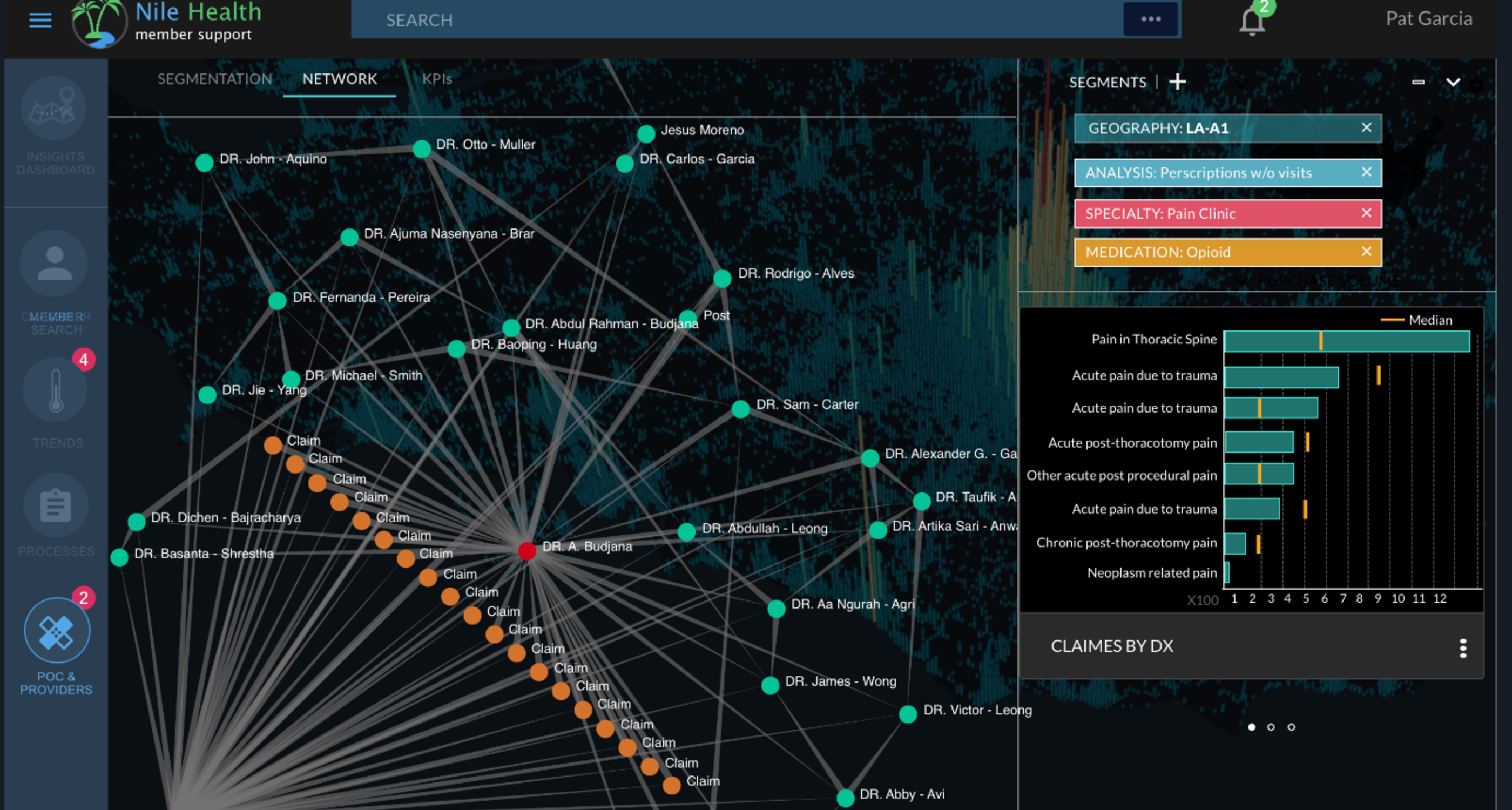 Fraud Detection & Avoidance Graph with graphics and data bars.
