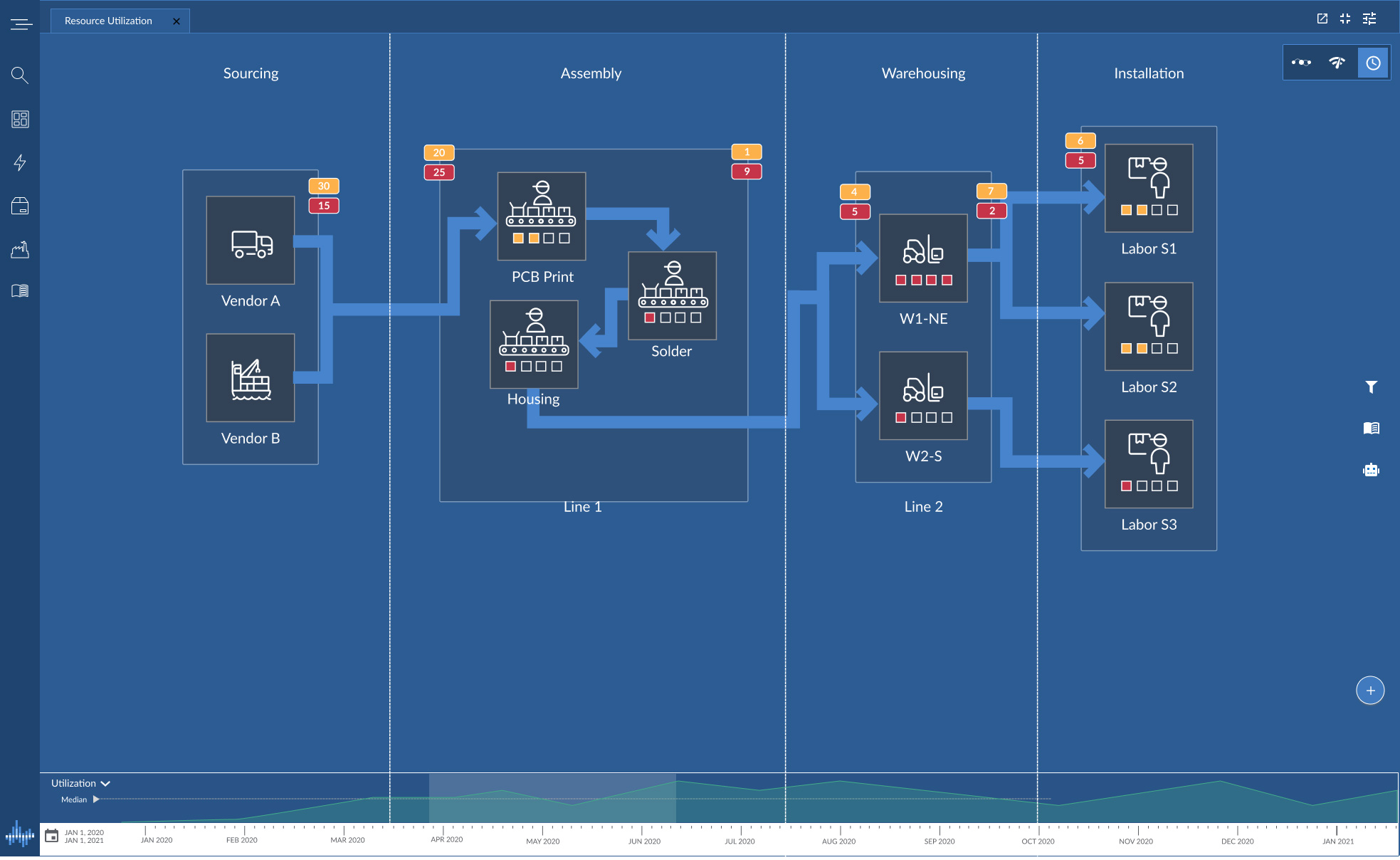Screenshot Image of Flowchart Resource Planning