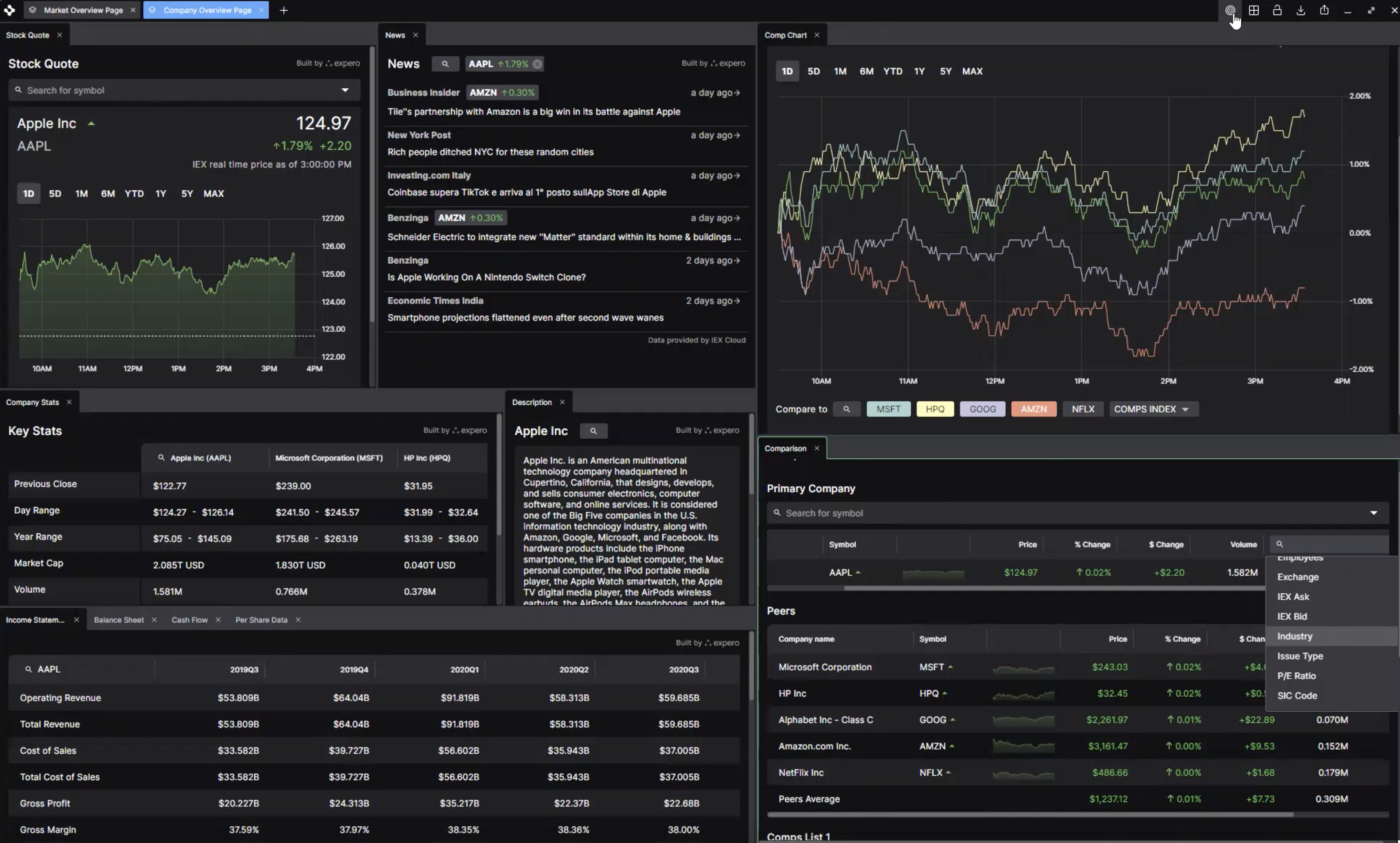 Company Overview component dashboard.