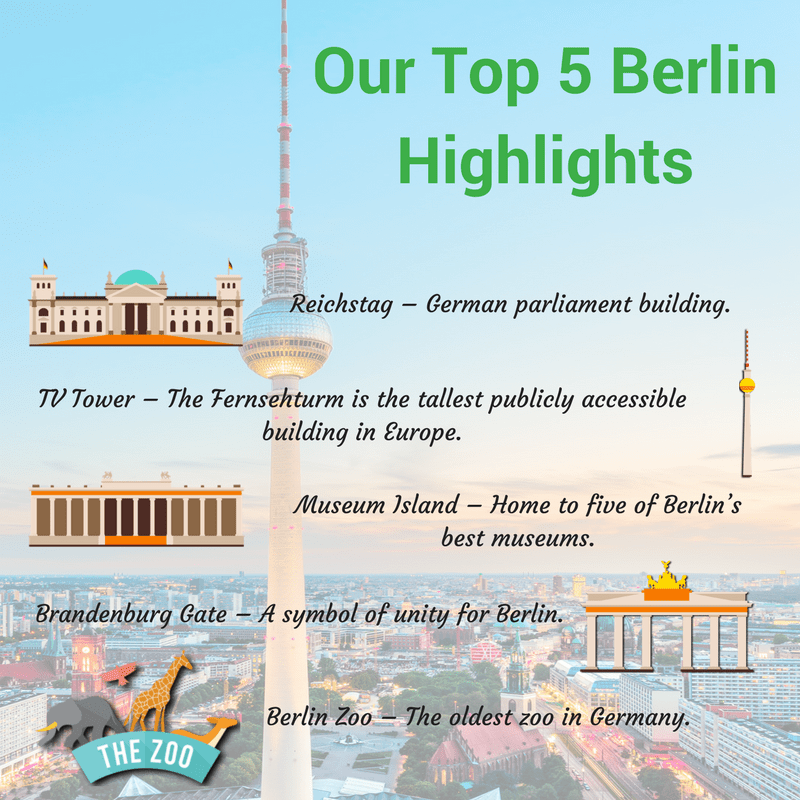 Top 5 Berlin Highlights