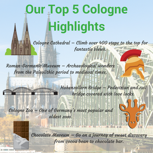 Top 5 Things To Do In Cologne