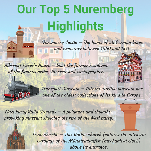 Best Things To Do In Nuremberg