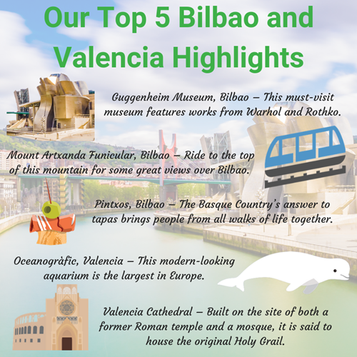 The Best Things To Do In Bilbao and Valencia