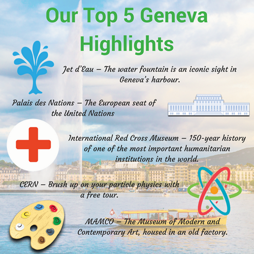 Top 5 Things To Do In Geneva