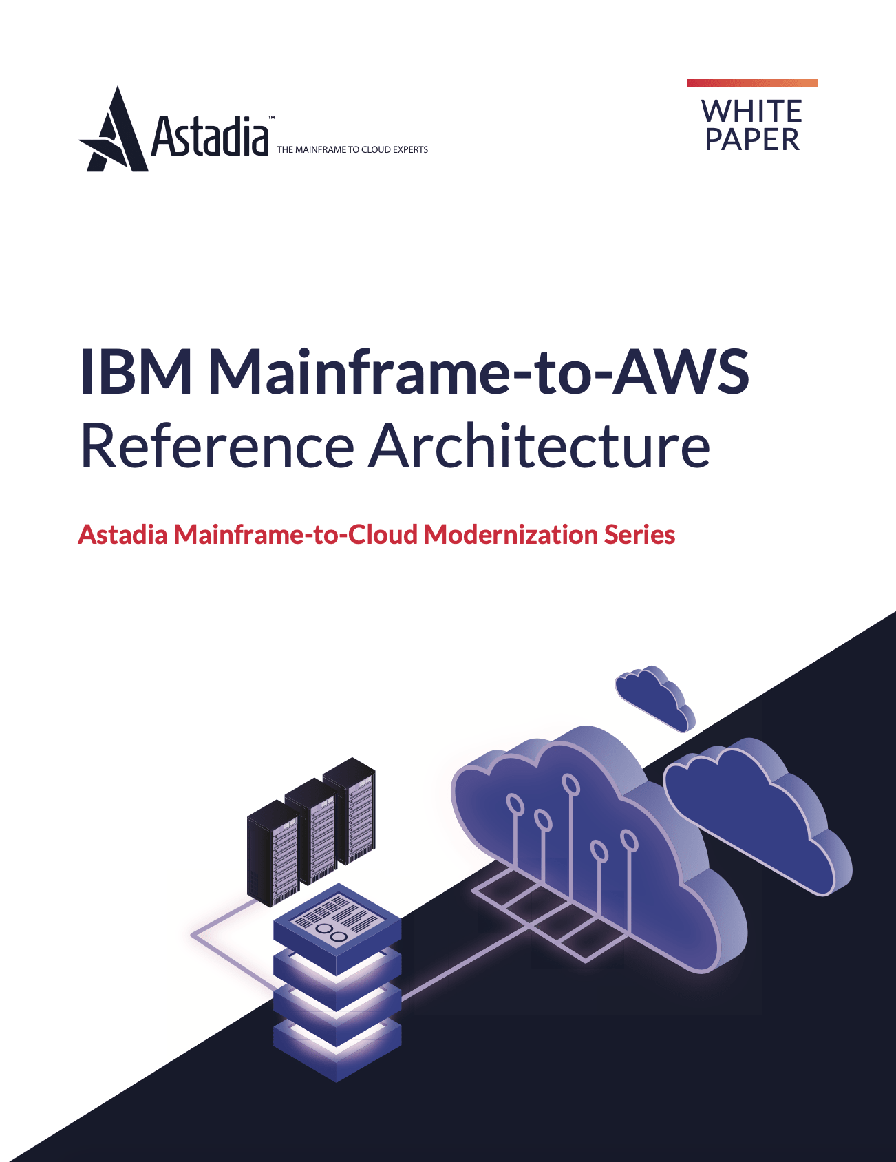 IBM Mainframe to AWS
