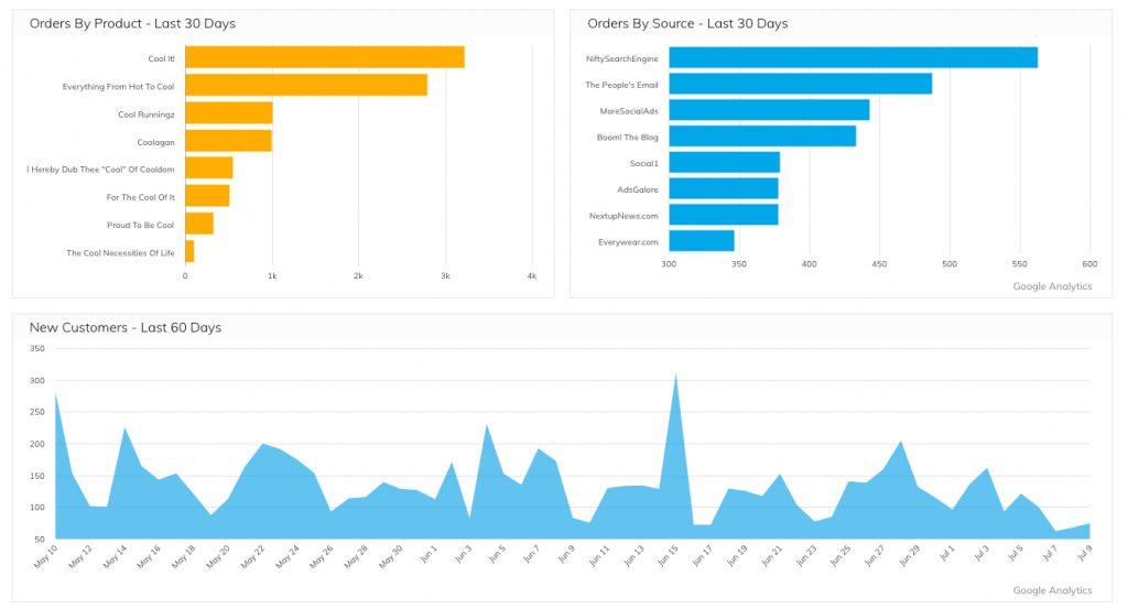 Grow sales dashboard example