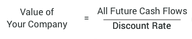 SimplifiedDCF
