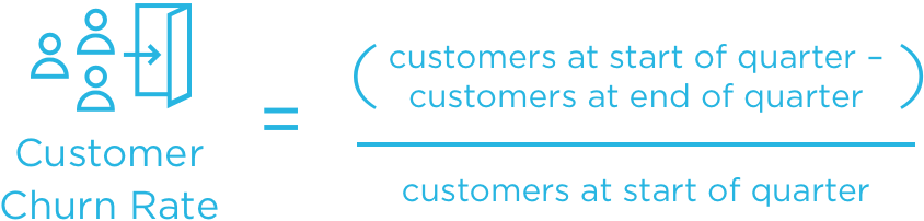 customer_churn_rate-calculation