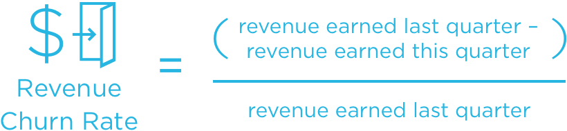 revenue-churn-rate-calculation