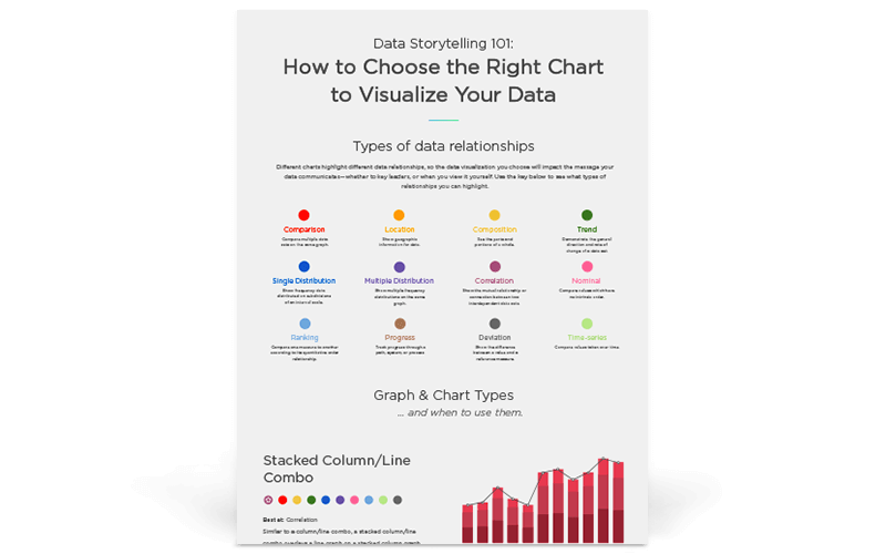 Choose the Right Chart