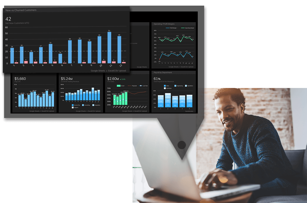 Determine customer churn rates using Grow's simple BI platform and sales dashboards.