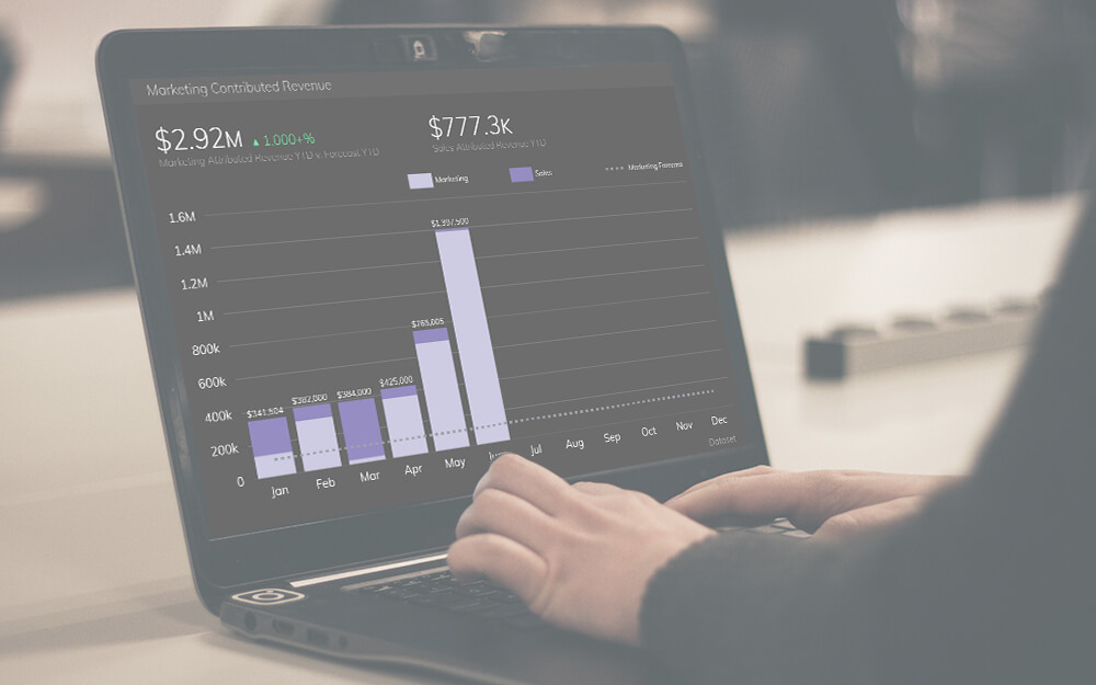 Use marketing KPI dashboards to determine your marketing generated revenue
