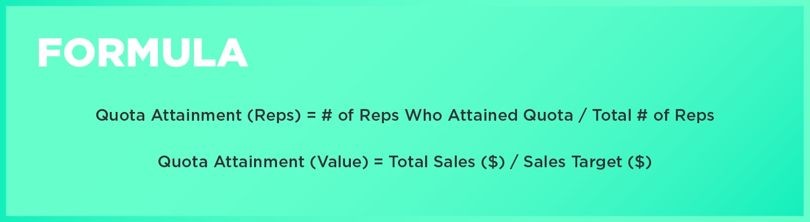 Formula: Quota Attainment (Reps) = # of Reps Who Attained Quota / Total # of RepsQuota Attainment (Value) = Total Sales ($) / Sales Target ($)