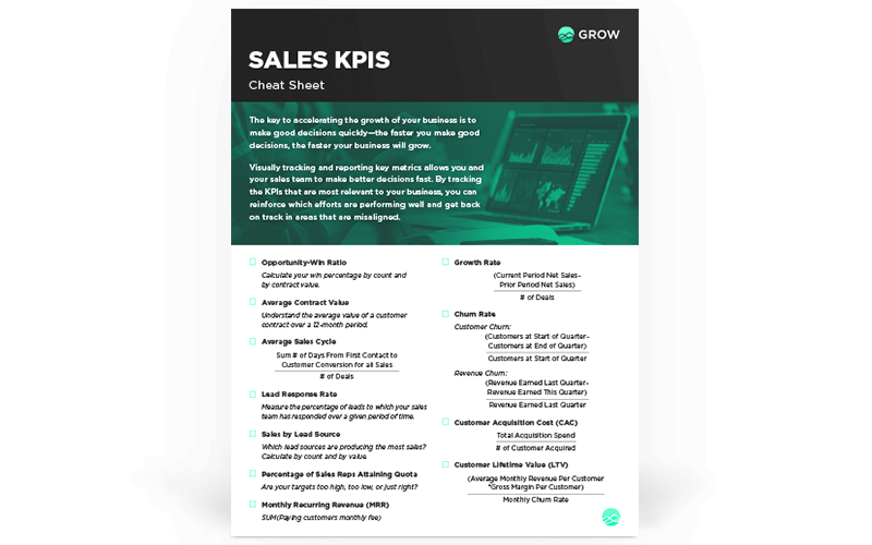 Sales KPIs Cheat Sheet
